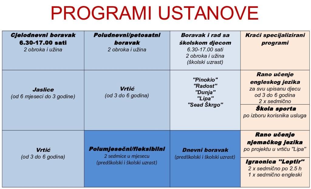 programi_ustanove_novo_Alisa